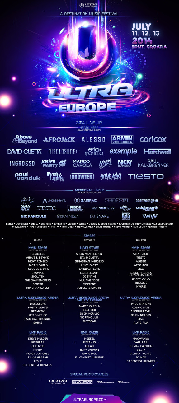 Ultra Europe Line Up