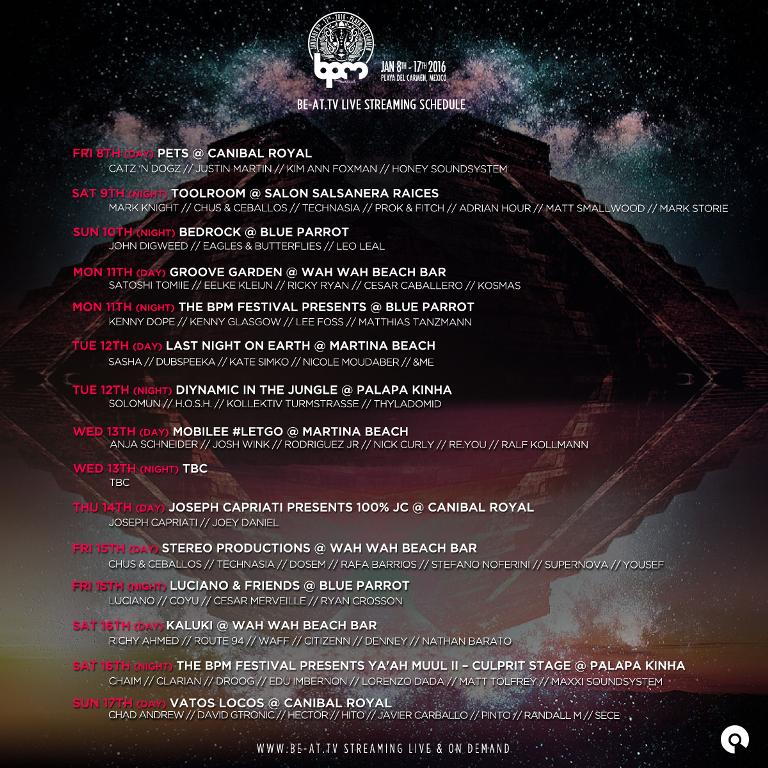 BPM program 02