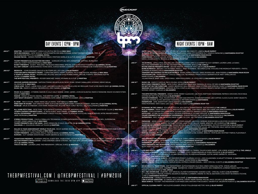BPM program 04